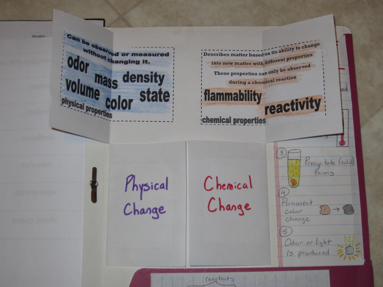 thomasthinktank  licensed for non  chemistry folder directions